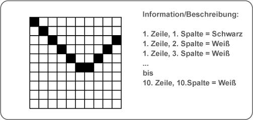 Figur1_Pixel