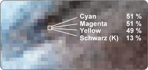 Figur2_Pixelzoom